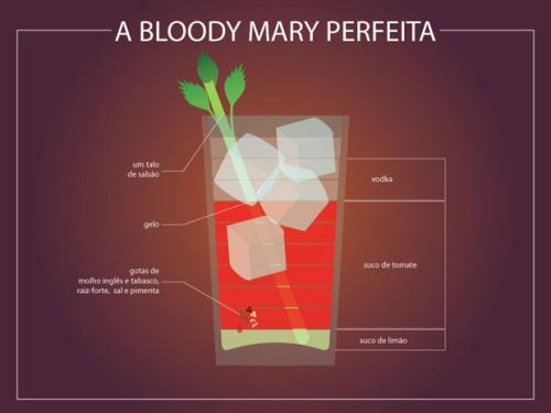 Bloody_mary_perfeita