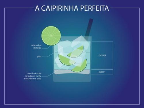 Caipirinha_perfeita