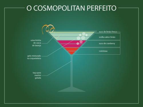 Cosmopolitan_perfeito