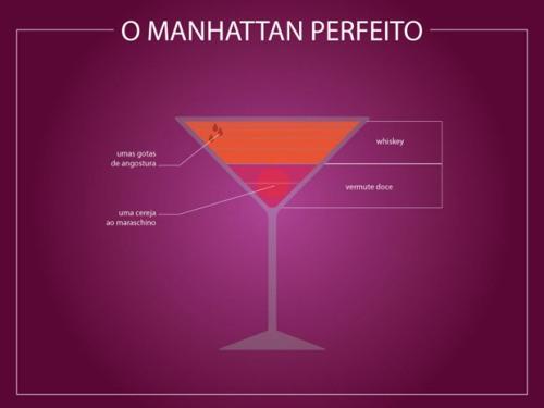 Manhattan_perfito
