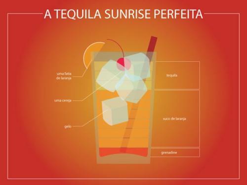 Tequila_sunrise_perfeita