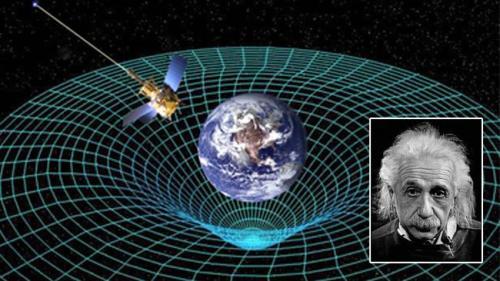 338031-110505-einstein-gravity